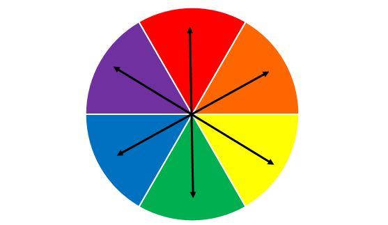 cercul culorilor